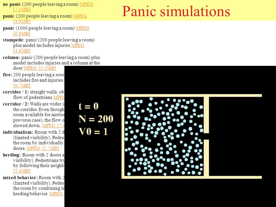 Panic simulations no panic (200 people leaving a room) MPEG [7.1MB]